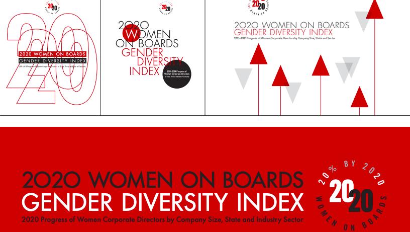 2020 WOB Diversity Index